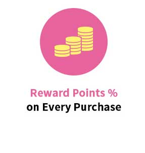 Reward Points
